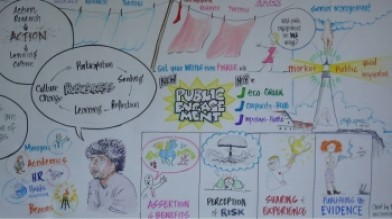 artwork from action research day